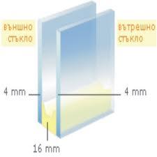 Как да изберем стъклопакет